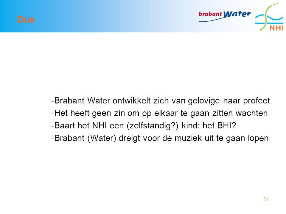 Dus Brabant Water ontwikkelt zich van gelovige naar profeet