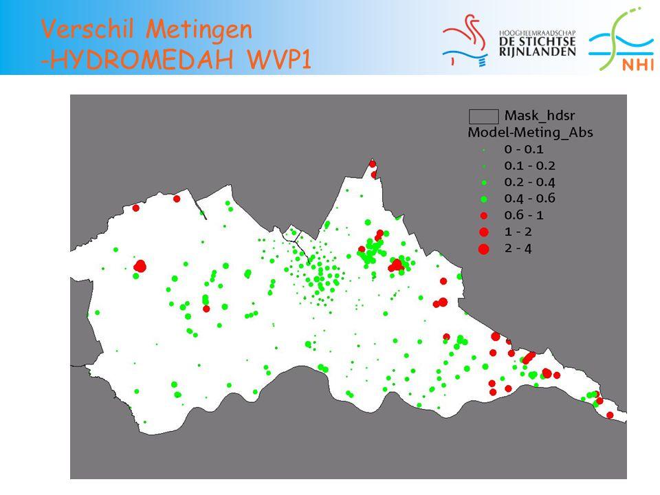 Verschil Metingen -HYDROMEDAH WVP1