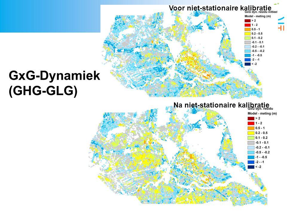 GxG-Dynamiek (GHG-GLG) Voor niet-stationaire kalibratie
