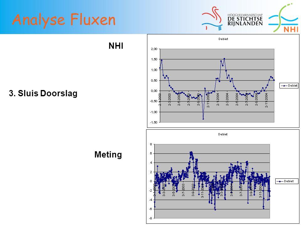 Analyse Fluxen NHI 3. Sluis Doorslag Meting 38