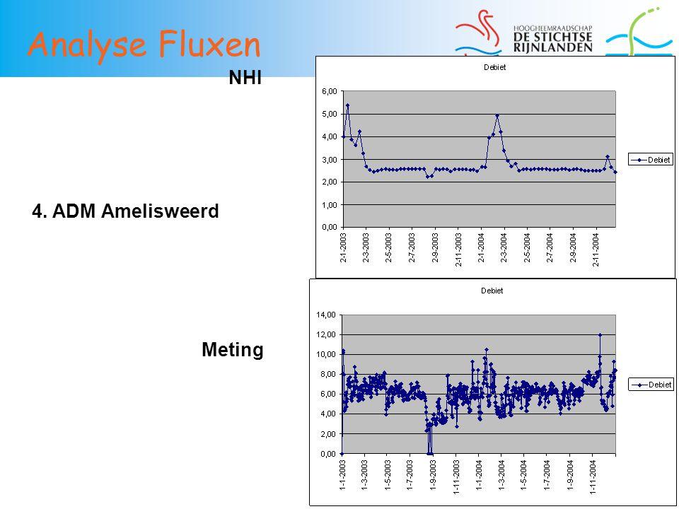 Analyse Fluxen NHI 4. ADM Amelisweerd Meting 39