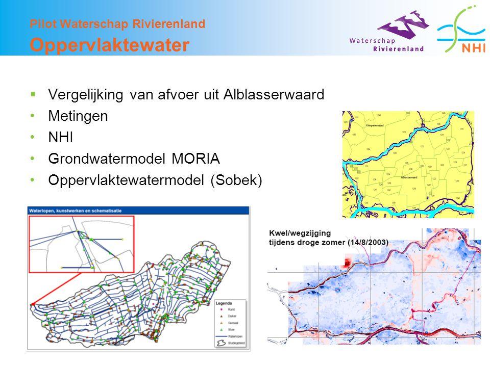 Pilot Waterschap Rivierenland Oppervlaktewater