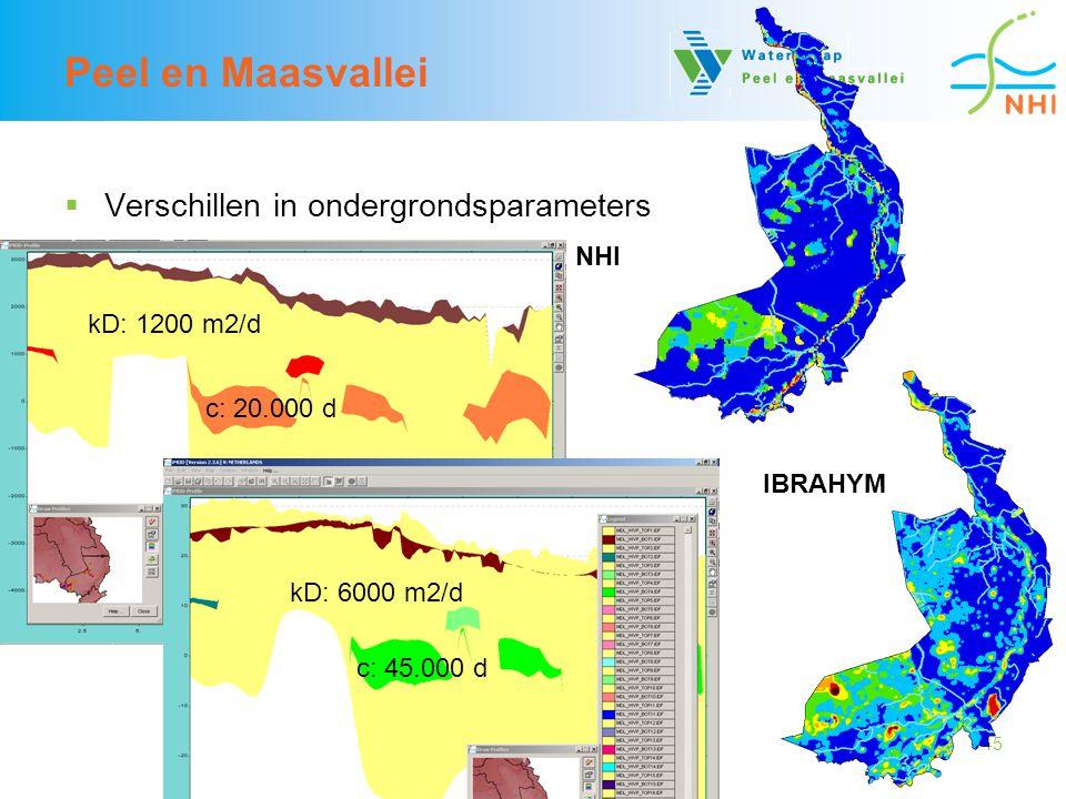 Peel en Maasvallei Verschillen in ondergrondsparameters NHI