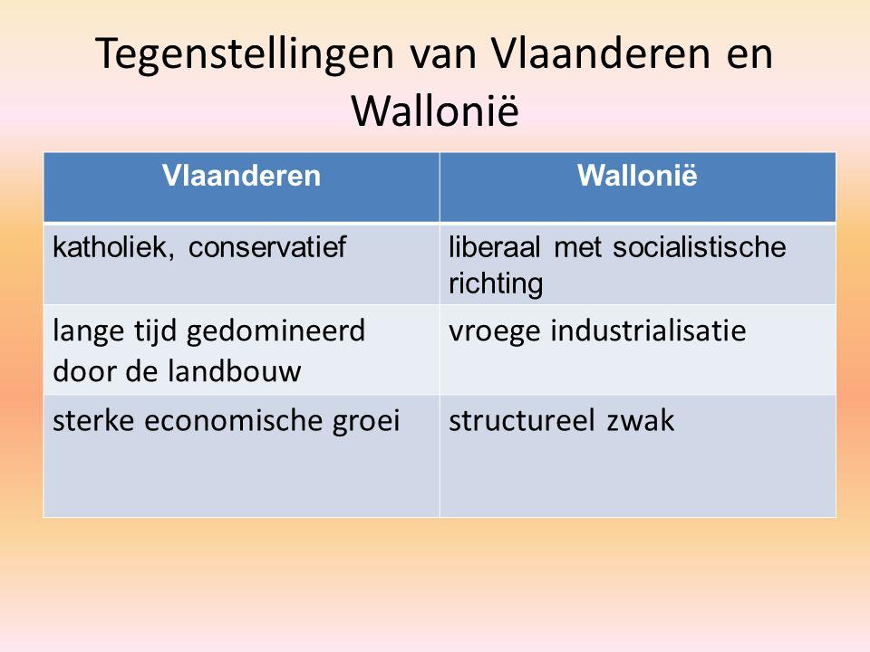 Tegenstellingen van Vlaanderen en Wallonië