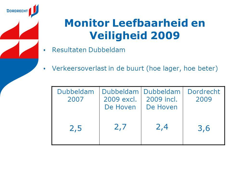 Monitor Leefbaarheid en Veiligheid 2009