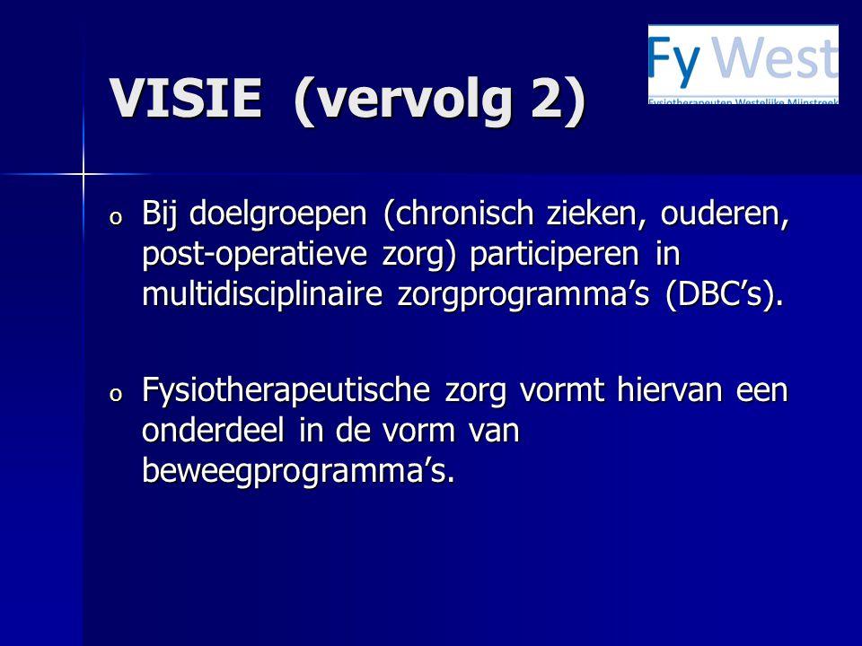 VISIE (vervolg 2) Bij doelgroepen (chronisch zieken, ouderen, post-operatieve zorg) participeren in multidisciplinaire zorgprogramma's (DBC's).