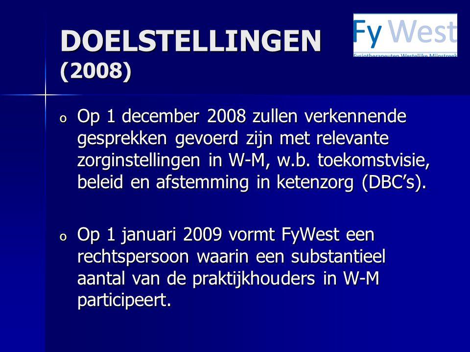 DOELSTELLINGEN (2008)