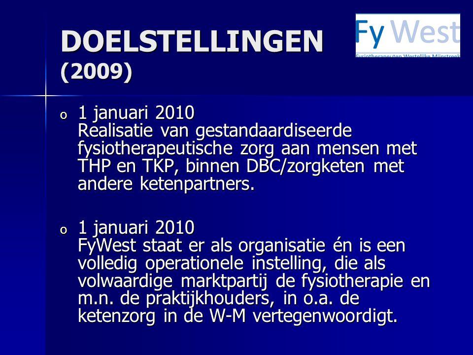 DOELSTELLINGEN (2009)