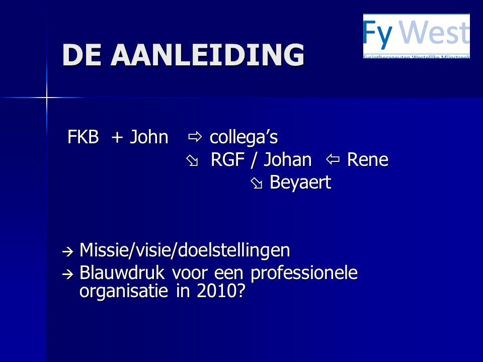 DE AANLEIDING FKB + John  collega's  RGF / Johan  Rene  Beyaert