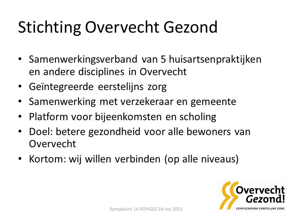 Stichting Overvecht Gezond
