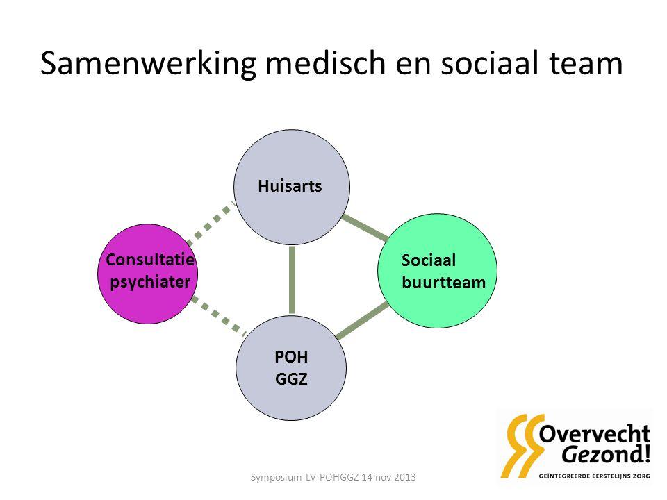 Samenwerking medisch en sociaal team