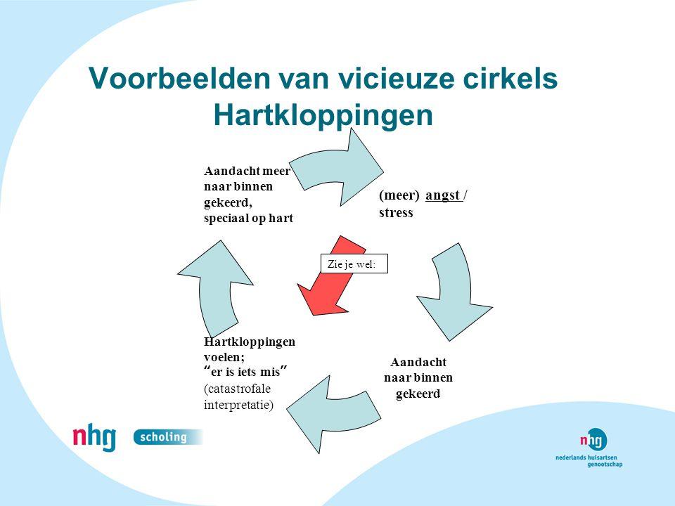 Voorbeelden van vicieuze cirkels Hartkloppingen