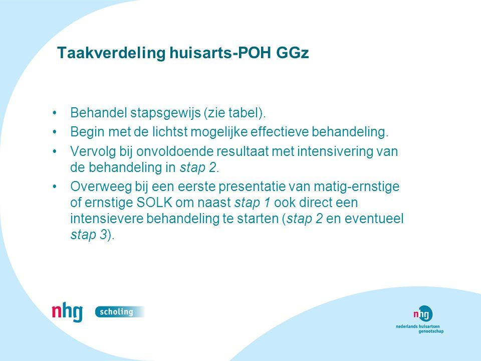 Taakverdeling huisarts-POH GGz