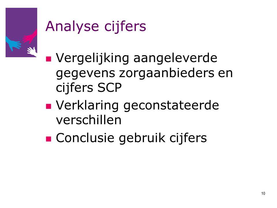 Analyse cijfers Vergelijking aangeleverde gegevens zorgaanbieders en cijfers SCP. Verklaring geconstateerde verschillen.