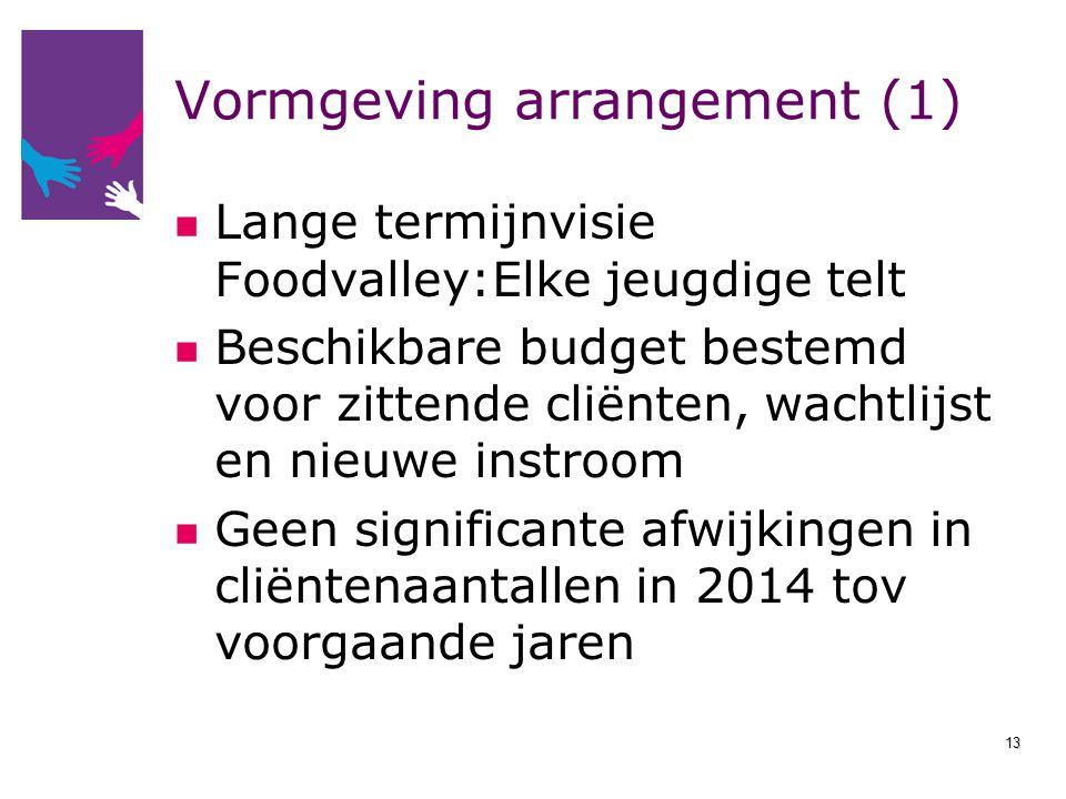 Vormgeving arrangement (1)