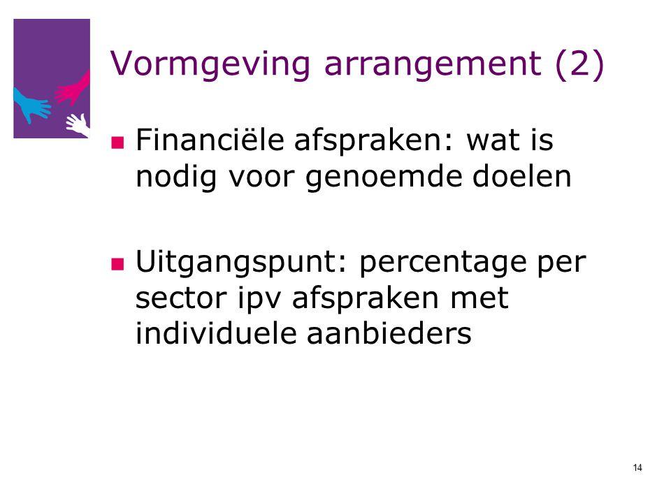 Vormgeving arrangement (2)