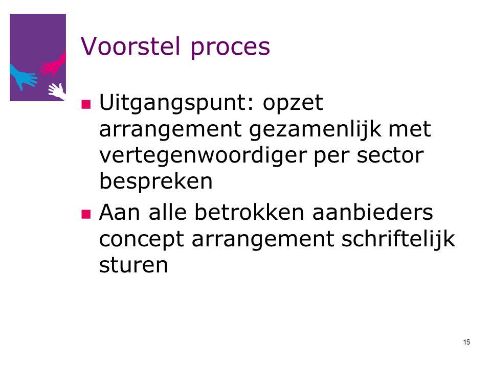 Voorstel proces Uitgangspunt: opzet arrangement gezamenlijk met vertegenwoordiger per sector bespreken.