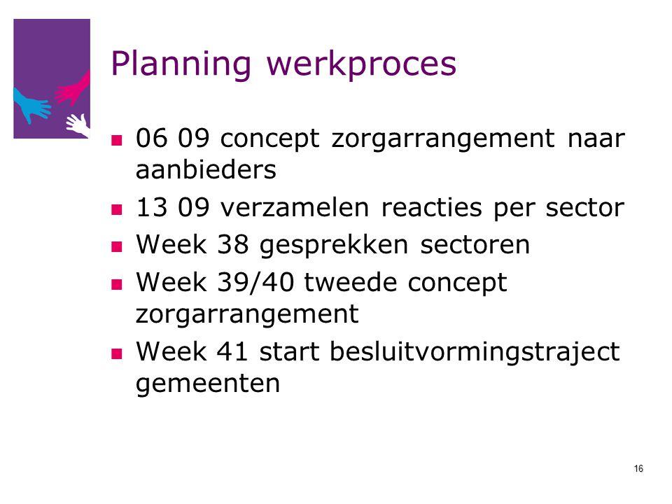 Planning werkproces 06 09 concept zorgarrangement naar aanbieders