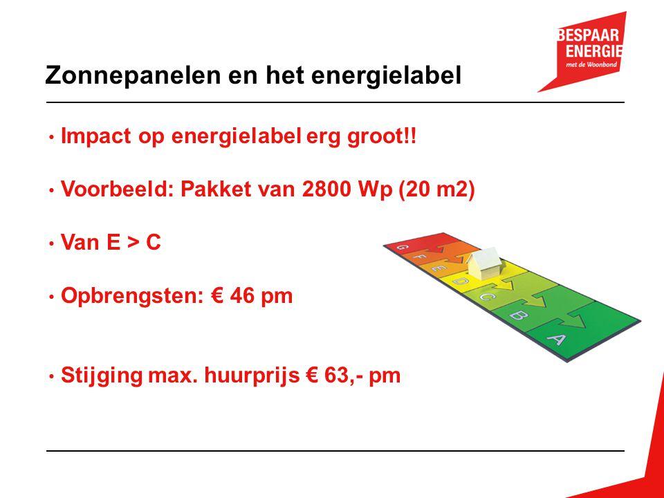 Zonnepanelen en het energielabel