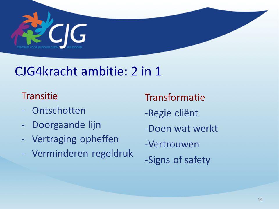 CJG4kracht ambitie: 2 in 1 Transitie Ontschotten Doorgaande lijn