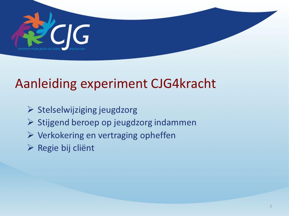 Aanleiding experiment CJG4kracht
