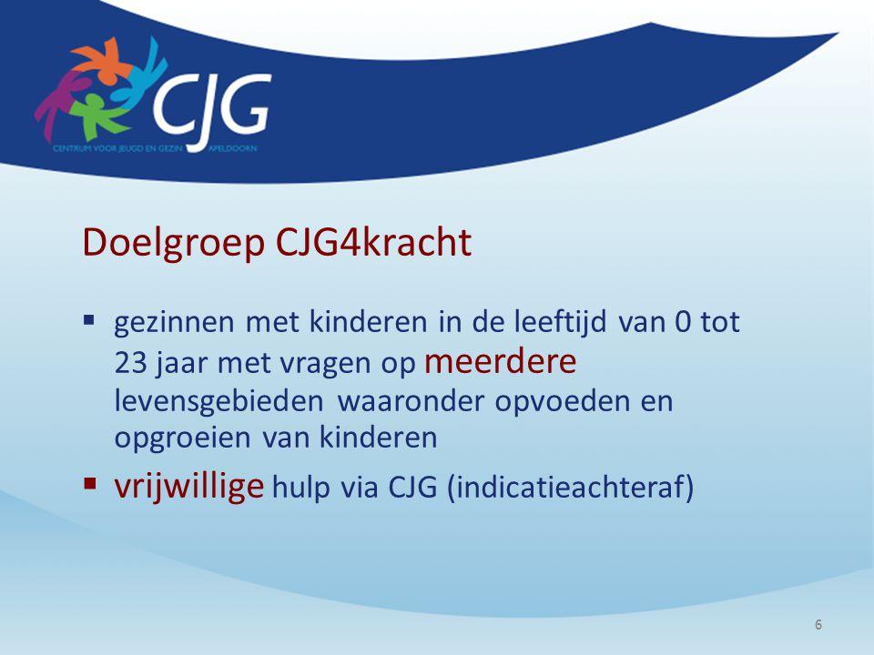 Doelgroep CJG4kracht vrijwillige hulp via CJG (indicatieachteraf)