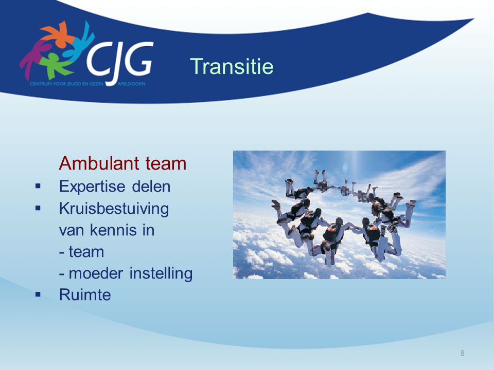 Transitie Ambulant team Expertise delen Kruisbestuiving van kennis in