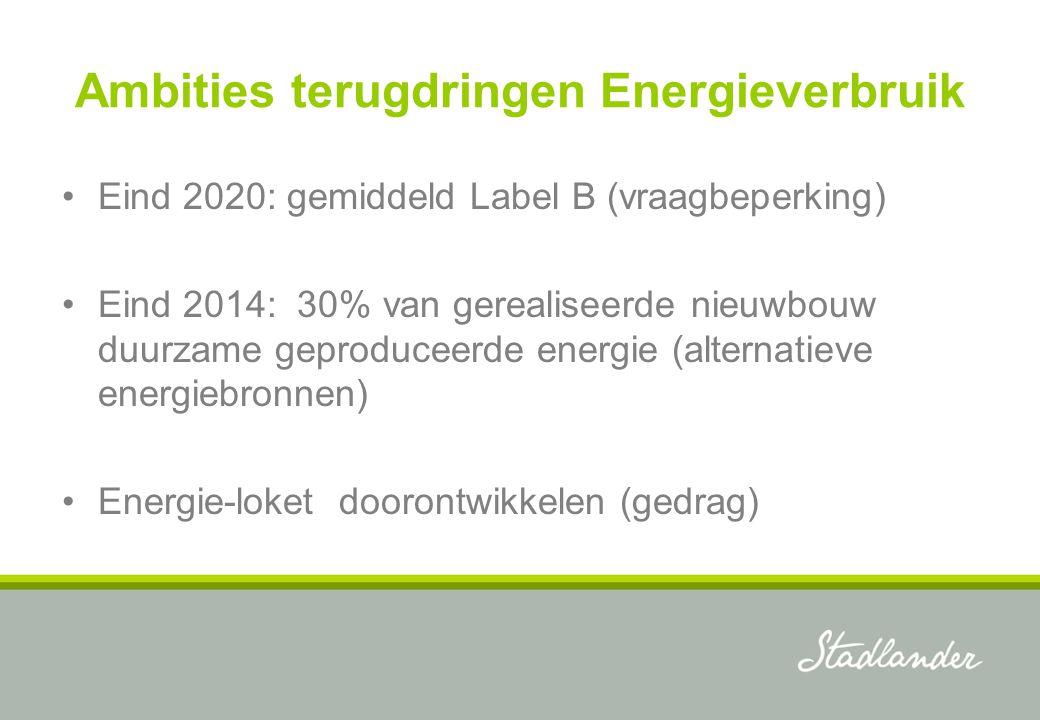 Ambities terugdringen Energieverbruik