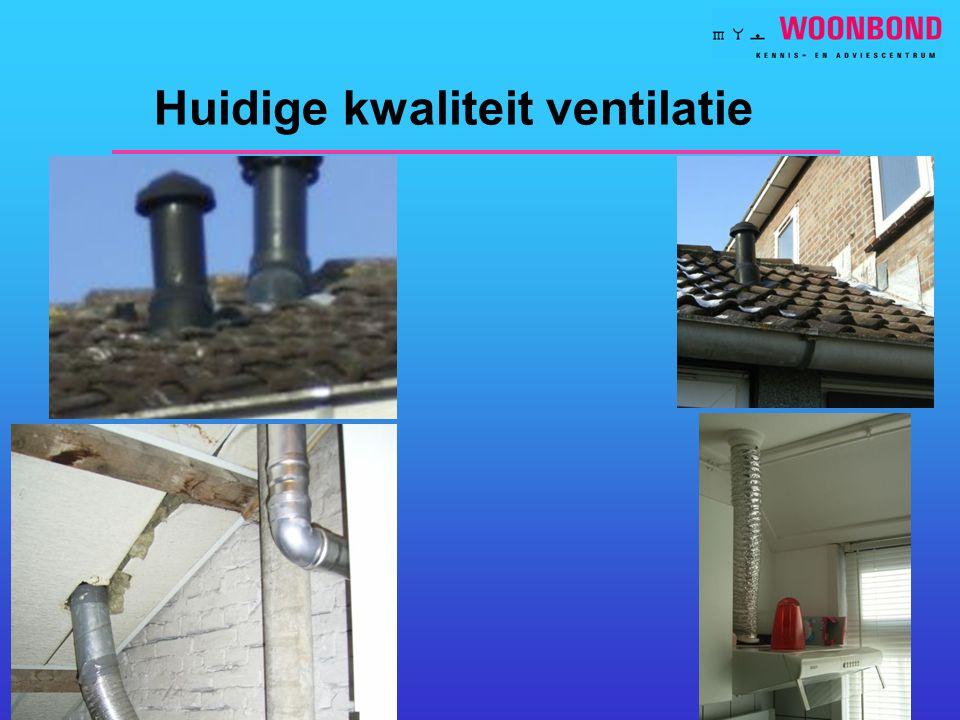 Huidige kwaliteit ventilatie