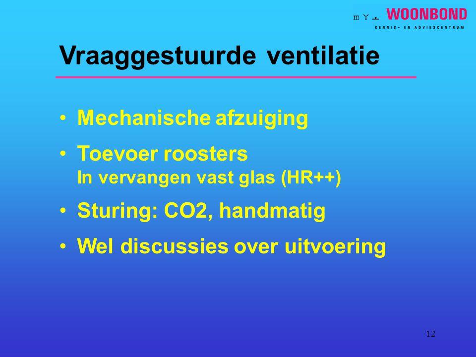 Vraaggestuurde ventilatie