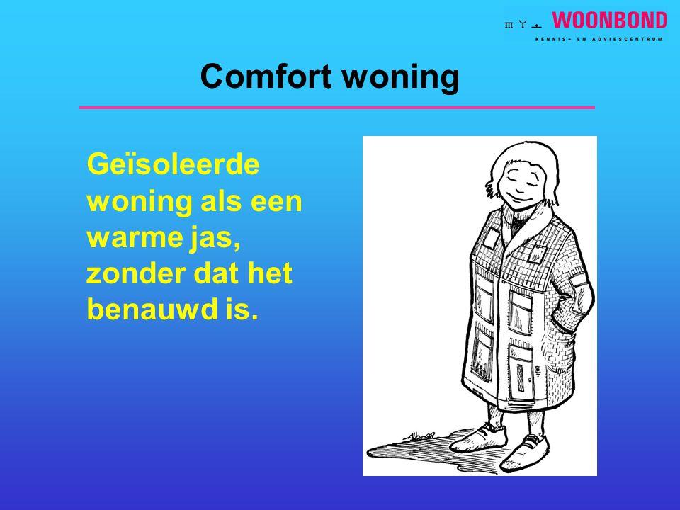Comfort woning Geïsoleerde woning als een warme jas,