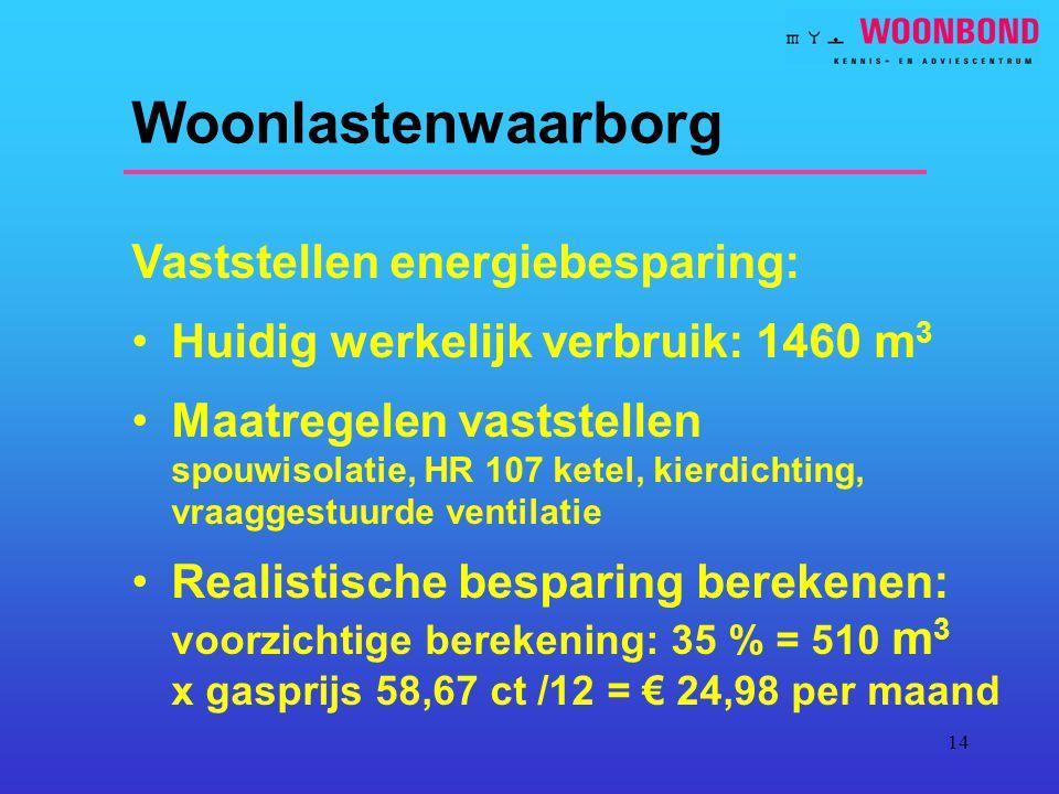 Woonlastenwaarborg Vaststellen energiebesparing: