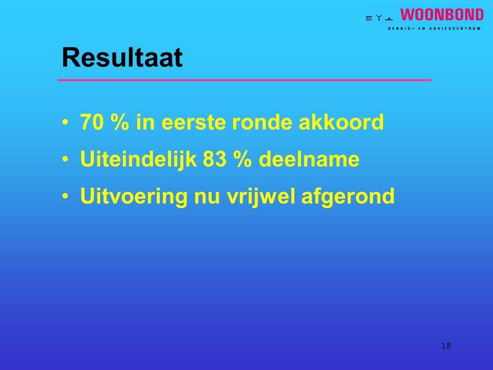 Resultaat 70 % in eerste ronde akkoord Uiteindelijk 83 % deelname