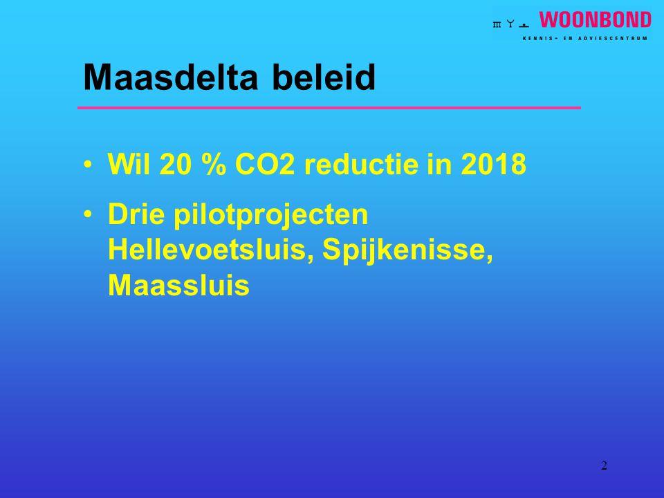 Maasdelta beleid Wil 20 % CO2 reductie in 2018