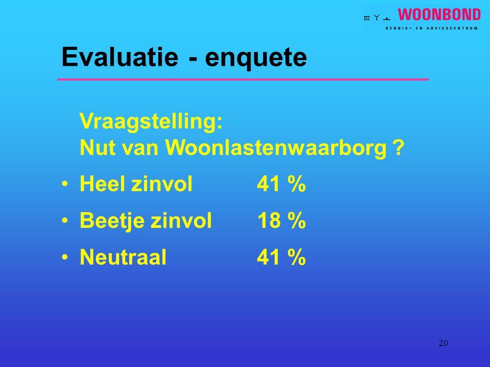 Evaluatie - enquete Vraagstelling: Nut van Woonlastenwaarborg