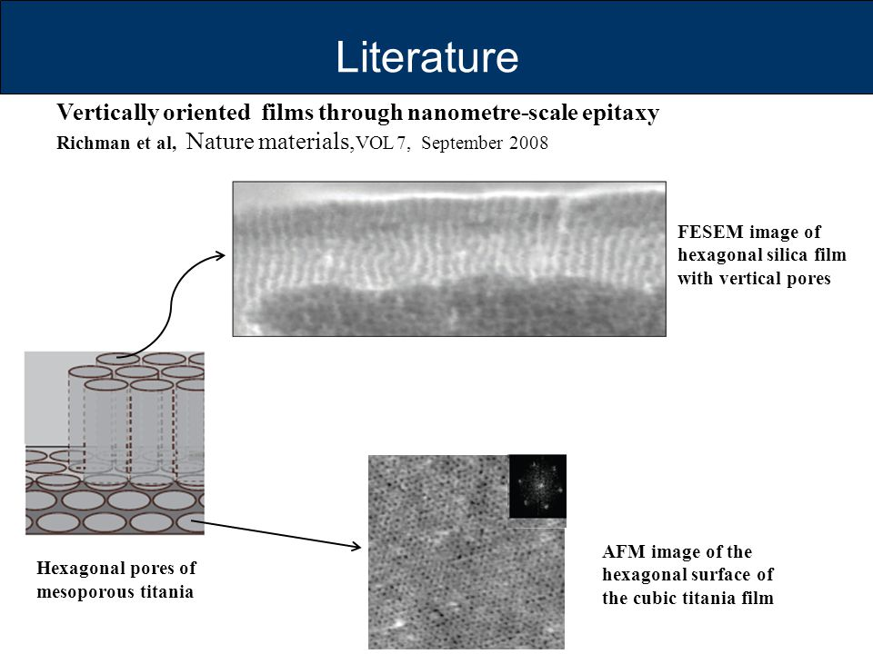 Literature Vertically oriented films through nanometre-scale epitaxy
