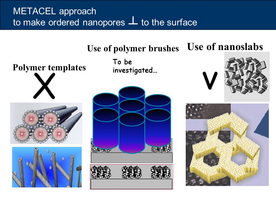 METACEL approach to make ordered nanopores to the surface