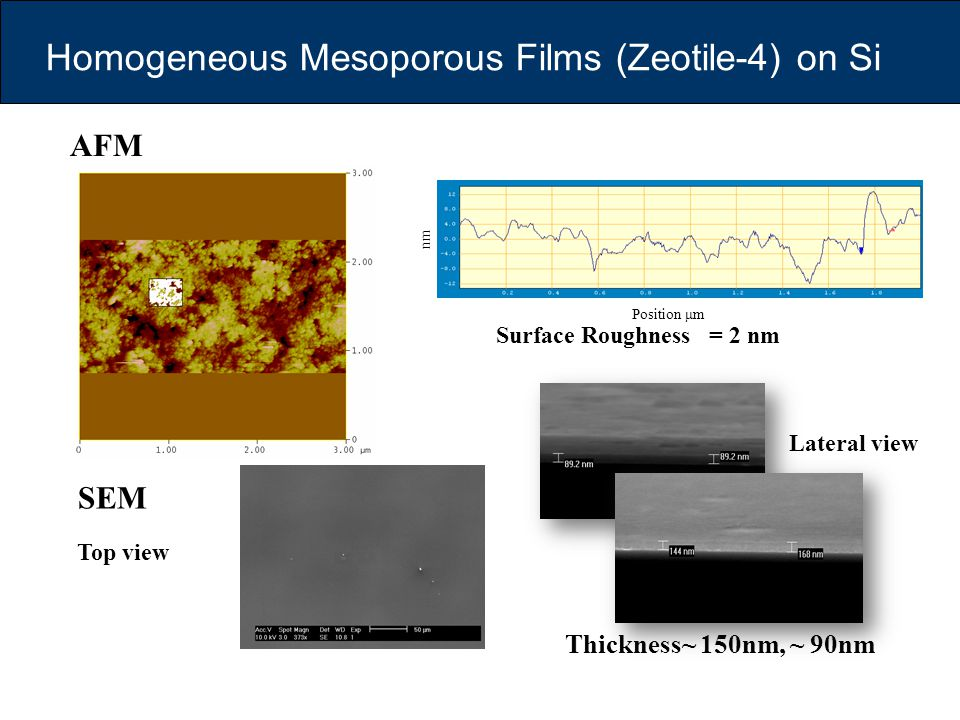 Homogeneous Mesoporous Films (Zeotile-4) on Si