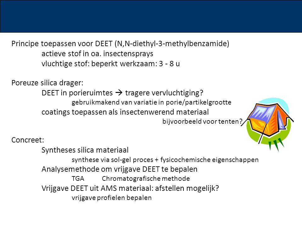 Principe toepassen voor DEET (N,N-diethyl-3-methylbenzamide)