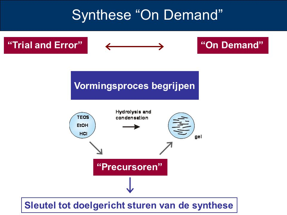 Synthese On Demand Trial and Error On Demand