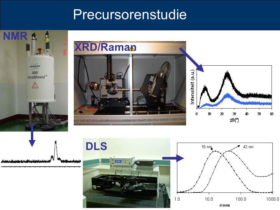 Precursorenstudie NMR XRD/Raman DLS