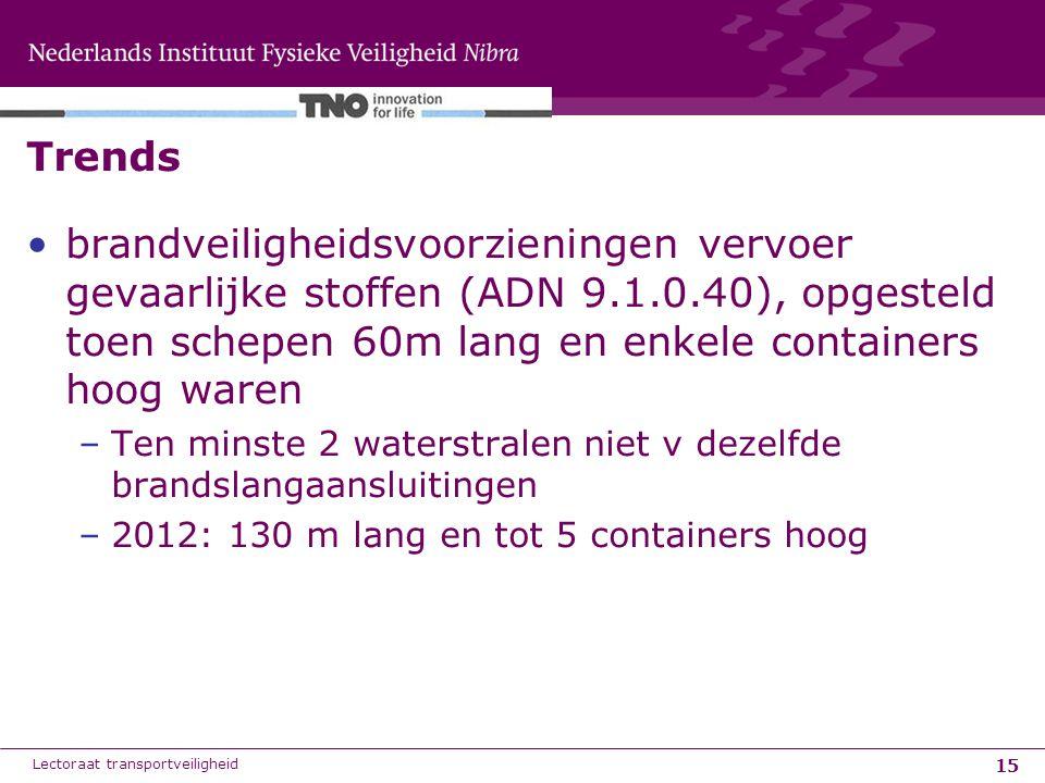 Trends brandveiligheidsvoorzieningen vervoer gevaarlijke stoffen (ADN 9.1.0.40), opgesteld toen schepen 60m lang en enkele containers hoog waren.