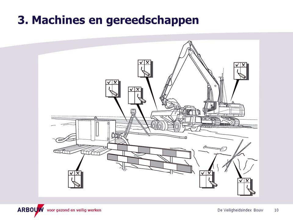 3. Machines en gereedschappen