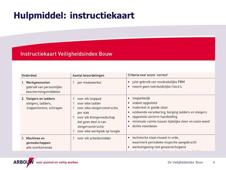Hulpmiddel: instructiekaart