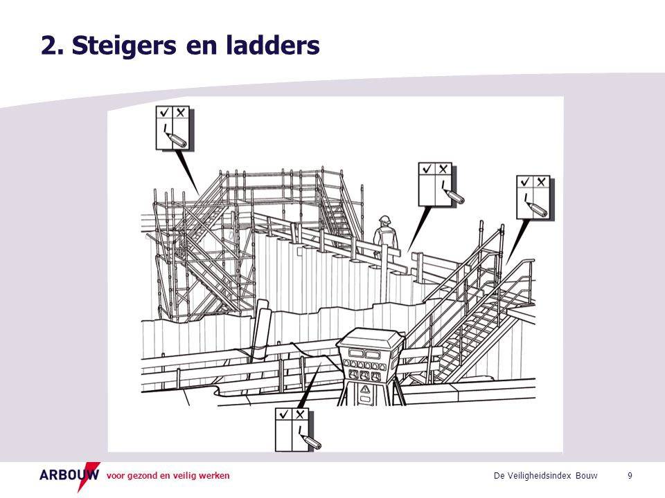2. Steigers en ladders