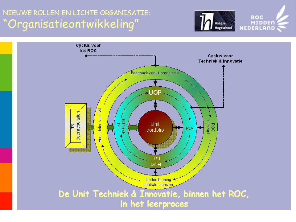 De Unit Techniek & Innovatie, binnen het ROC,