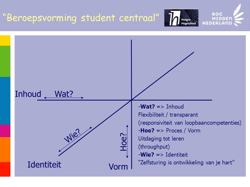Beroepsvorming student centraal