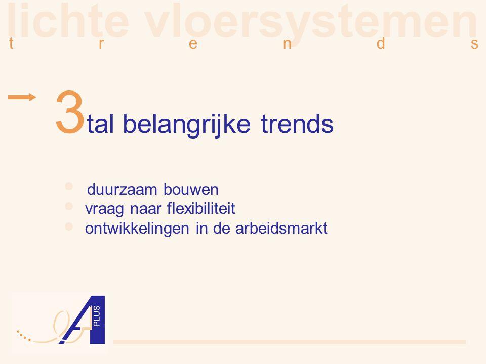 3tal belangrijke trends