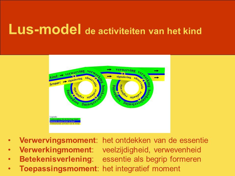 Lus-model de activiteiten van het kind