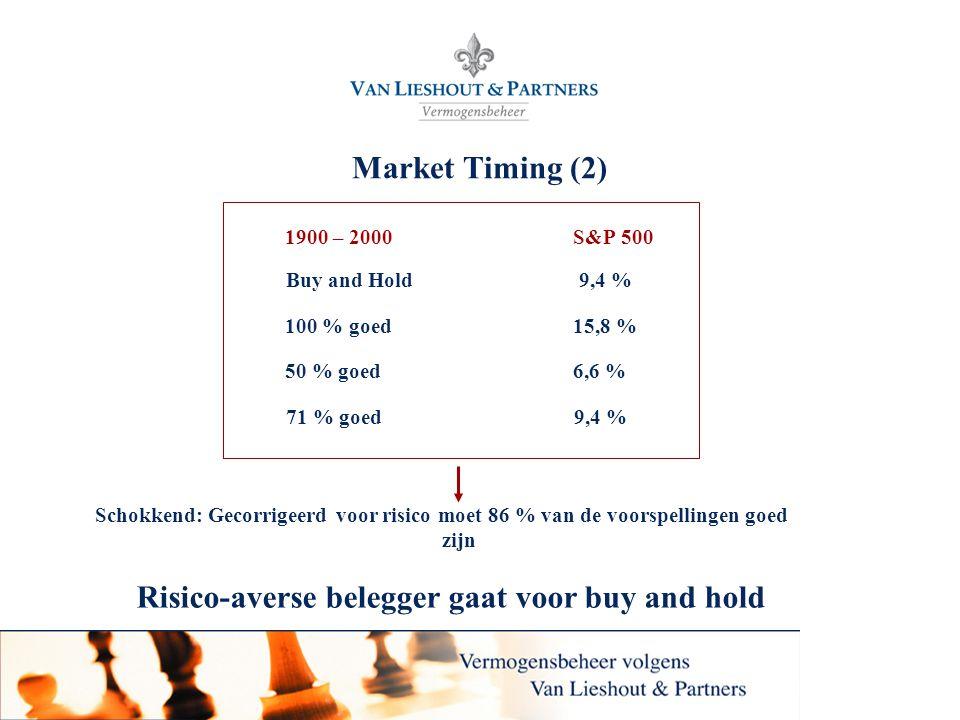Risico-averse belegger gaat voor buy and hold
